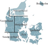put and take nordjylland